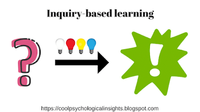 Inquiry based learning research, discovery based teaching