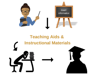 Teaching aids and Instructional materials- tools for teachers and