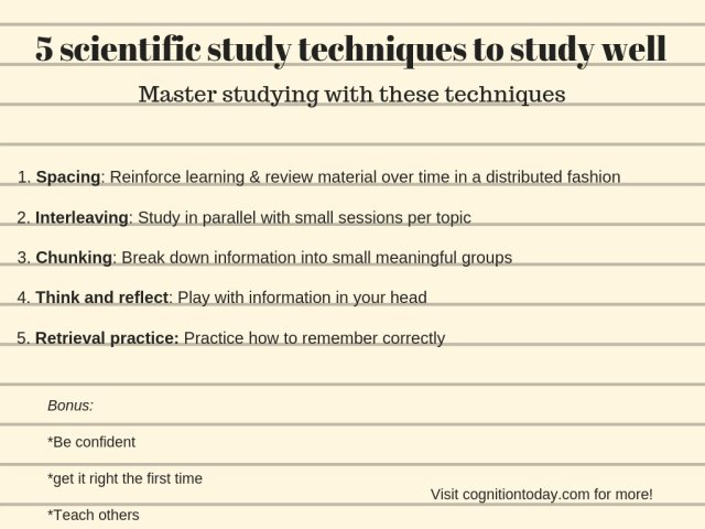 5 scientific study tips and techniques: Interleaving, spaced-repetition, retrieval practice... | Cognition Today