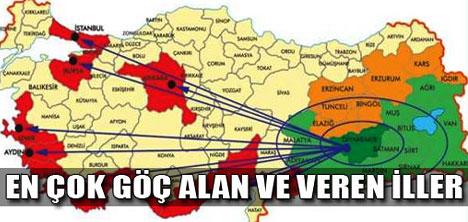 ilere-gore-turkiyenin-goc-rakamlari