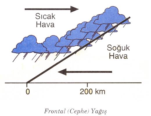 frontal-yagis