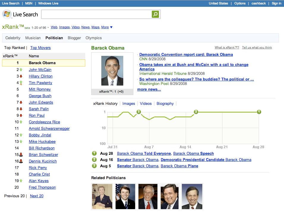 Live Search xRank Politician