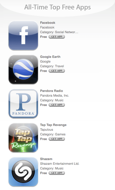 Top 5 Free Apple Apps
