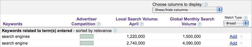 Search Engine Demand