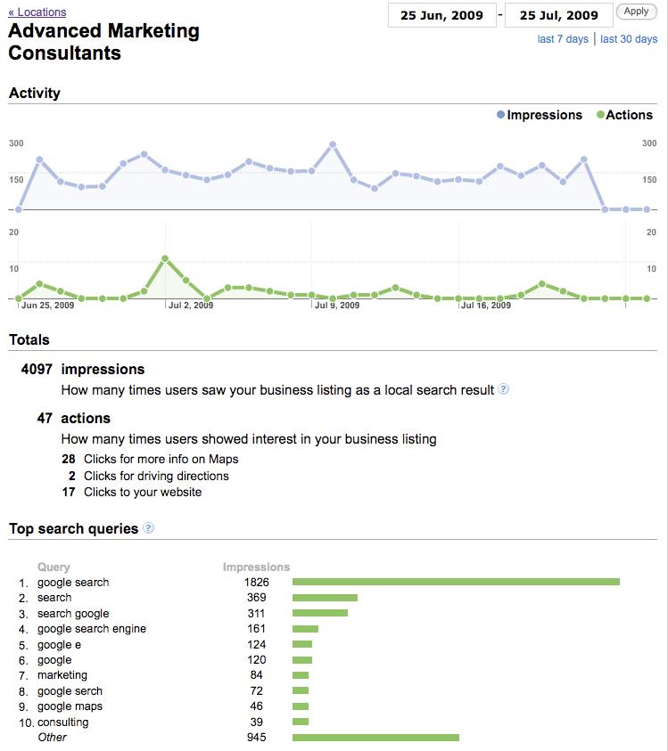 Google Local Business Center Analytics