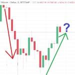 Bitcoin Chart BTCUSD Daily Januar 2018