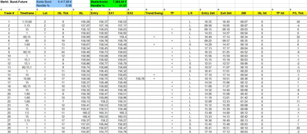 Spread betting forex markets pdf to excel nottingham forest v leeds bettingexpert football
