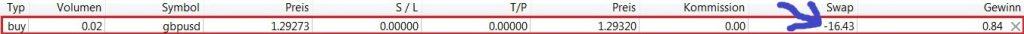 Swap Finanzierungskosten für den CFD Handel Beispiel am Beispiel eines live Trades