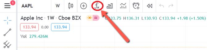 Tradingview Technische Indikatoren