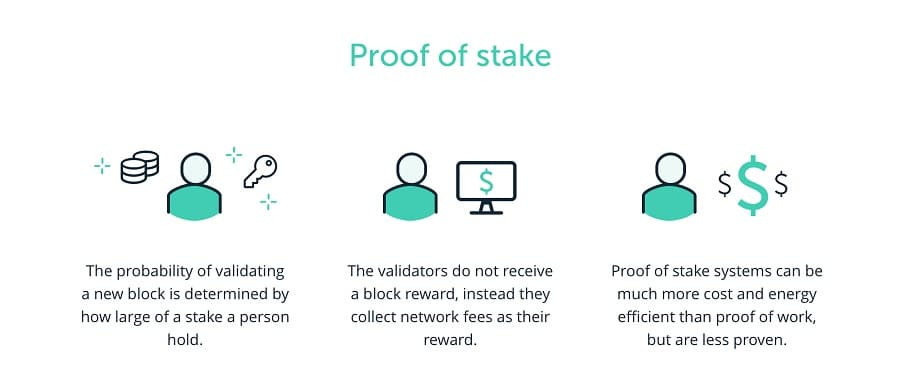 ProofOfStake