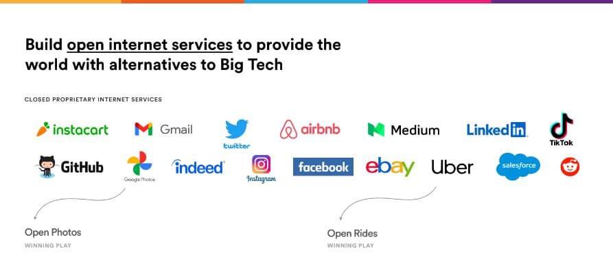 Open Services
