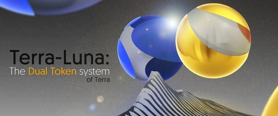 Terra Luna System