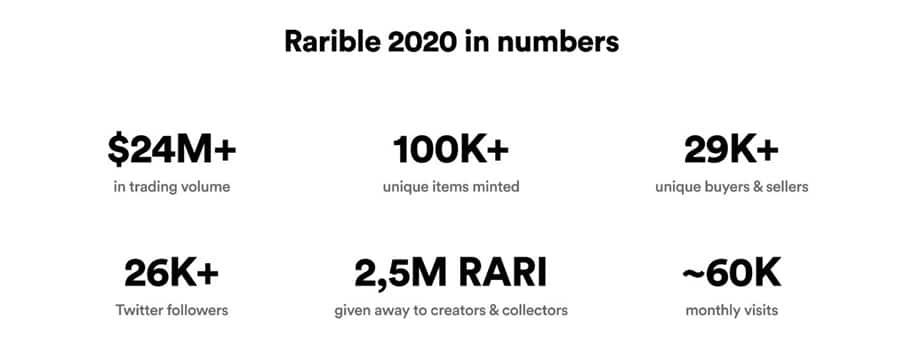 Rarible 2020