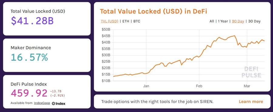 Total Value Locked
