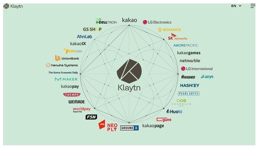 Klaytn Governance