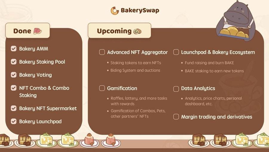 BakerySwap Improvements