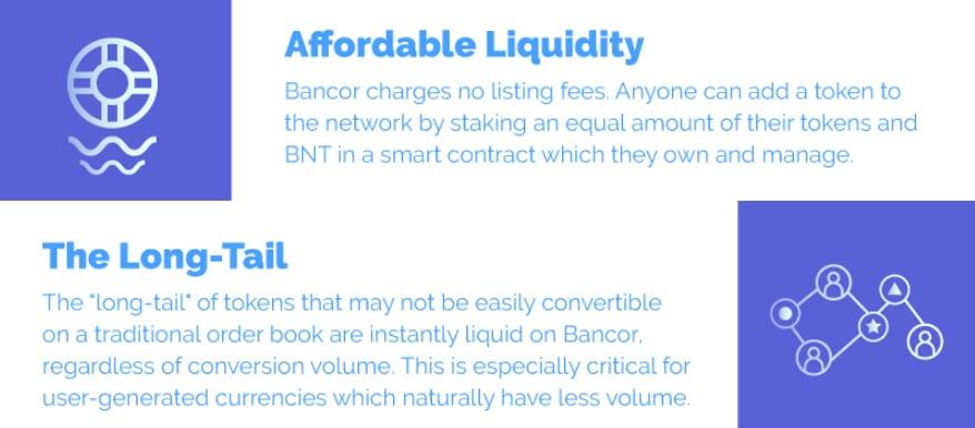 Bancor Liquidity