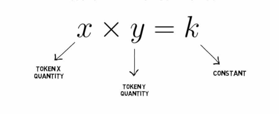 Constant Formula Uniswap