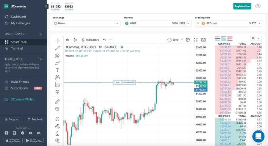 Smart Trade 3Commas