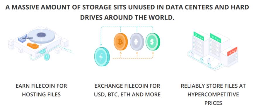 filecoin platform