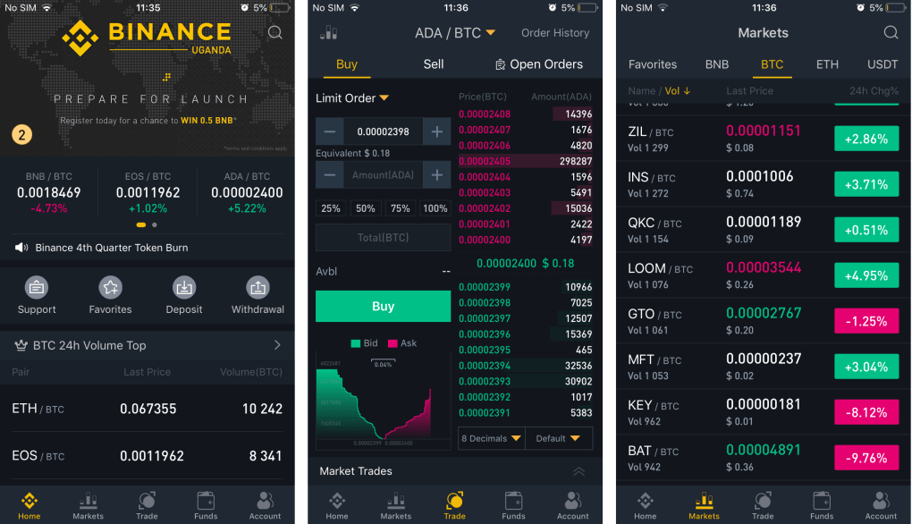 Cryptocurrency App Binance lets you stay on top of the market. Here we see three screens. One is a dashboard, one is a trading screen, and the third is a market overview.