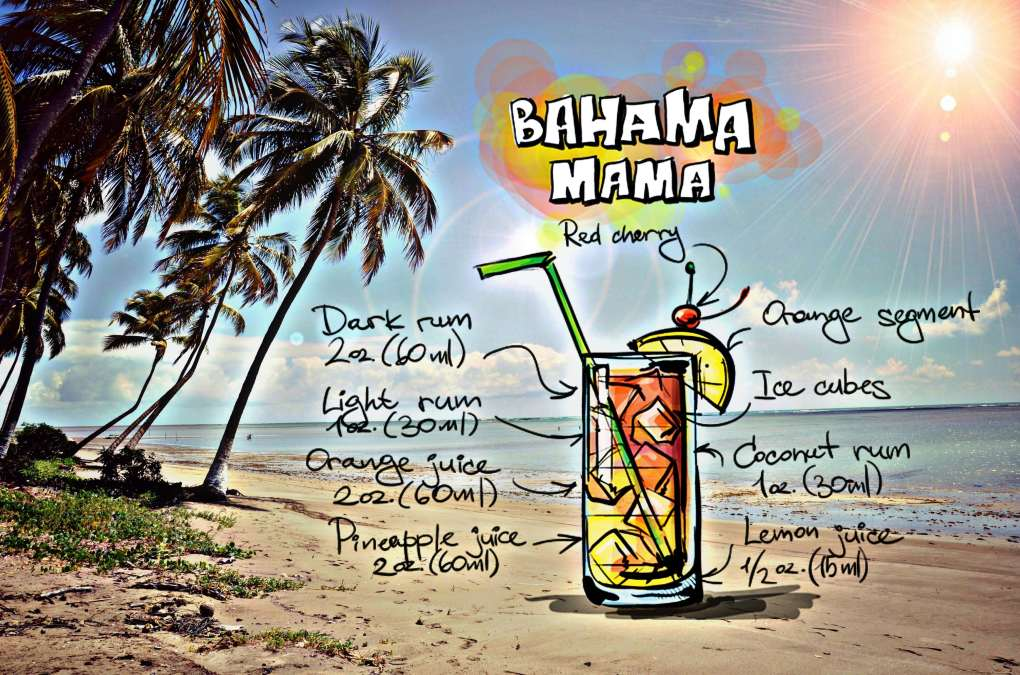 bahamas currency image