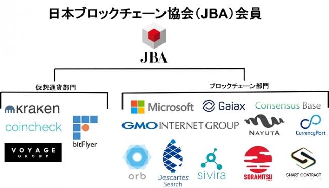 jba会員