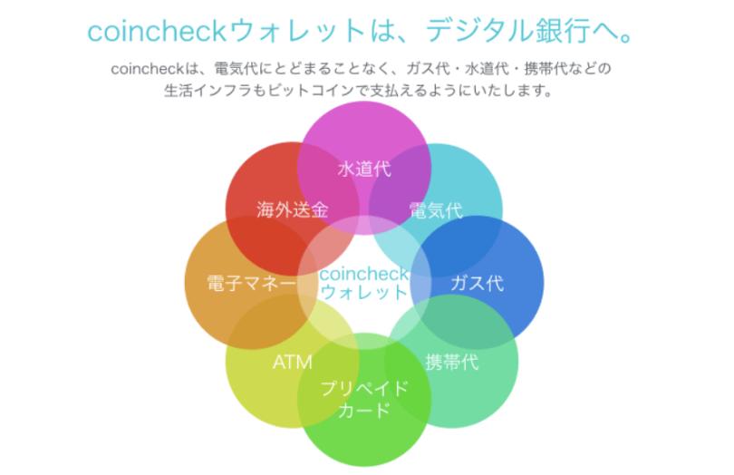 coincheckの将来