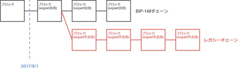 bip148_2