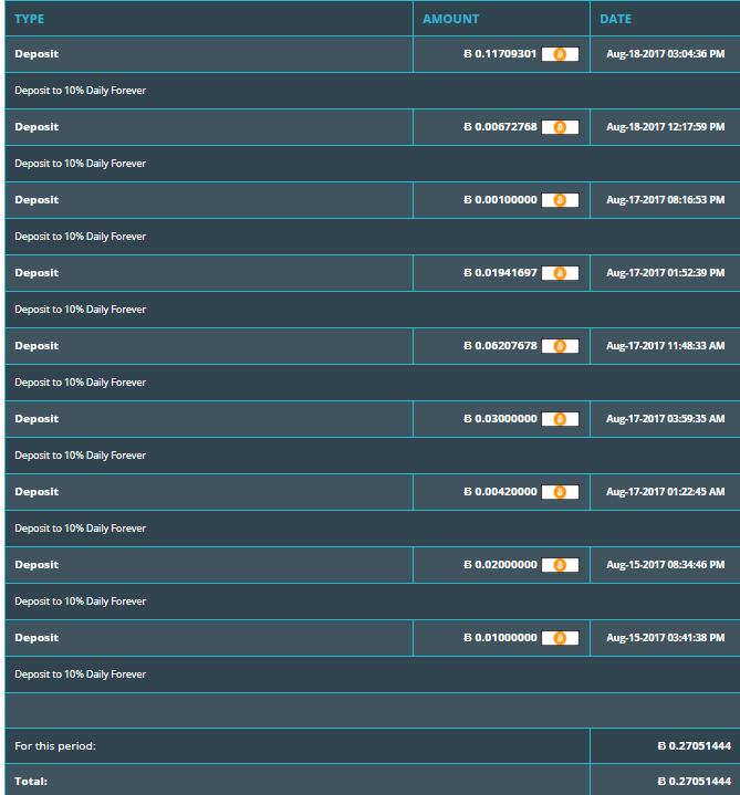 bitlake bitcoin deposit