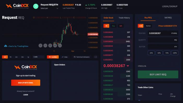 coindcx exchange review