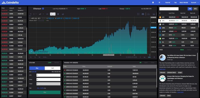 coindelta dark mode one page market is awesome