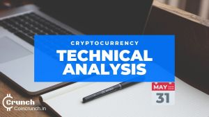 technical analysis of Bitcoin and ethereum price