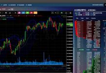 crypto trading chart