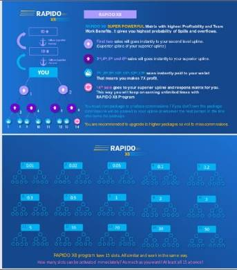 Rapido run smart contract
