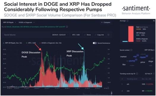 Dogecoin (DOGE) price poised near $0.033 | CoinJournal.net