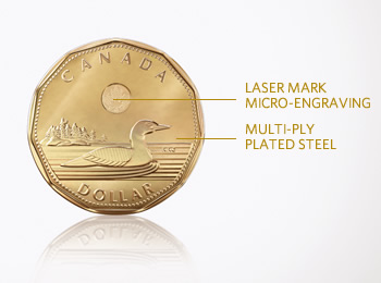New anti-counterfeiting features of the Canadian dollar coin.