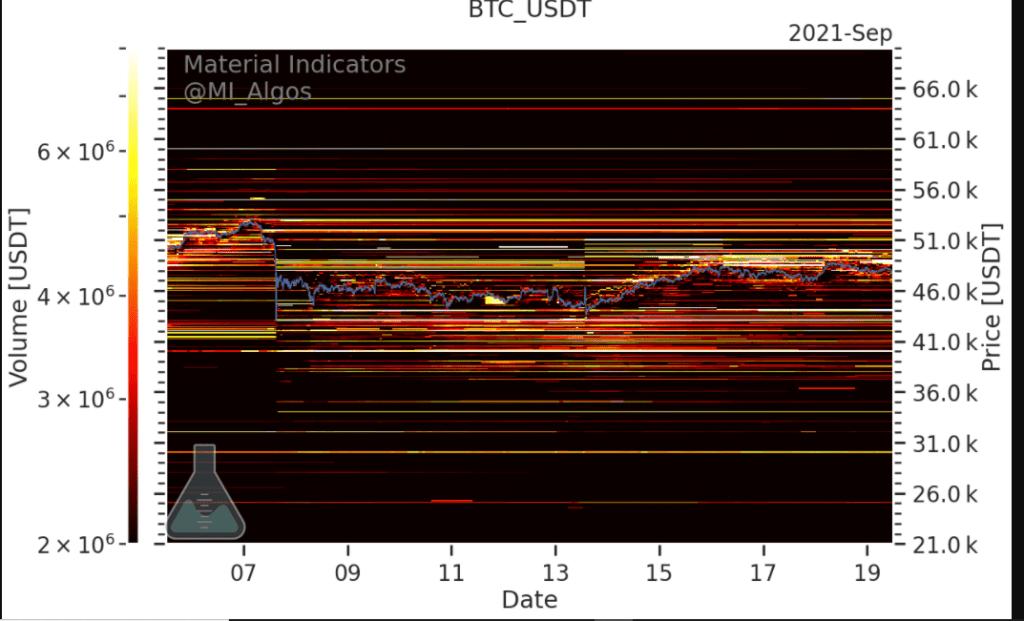 BTC price plummets to $47K as weekly close neatly tracks Bitcoin futures gap