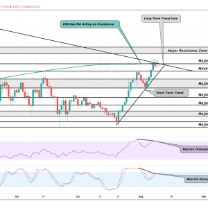 btc price analysis bitcoin revives nearly 55 off lows but it may face rejection at these levels