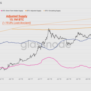 why its safe to say september is crucial for bitcoin