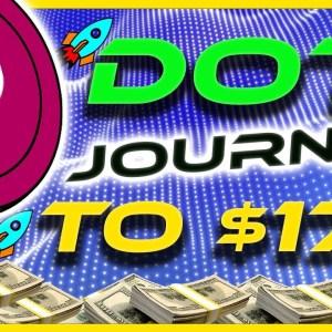 🚀 $177 DOT? 🚀 Polkadot Price Prediction   DOT Analysis & Update   Crypto News Today