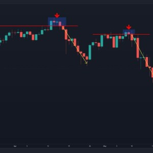 crypto market crash 2 0 2021 this must be your plan of action