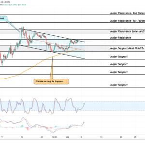 doge price attempts breakout of descending channel is 0 33