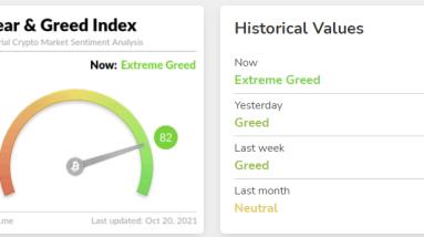following bitcoins all time high defi tvl hits a record high above 233b