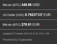 2014-10-27_Bitcoinkurs