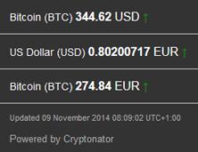2014-11-09_Bitcoinkurs