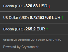 2014-12-21_Bitcoin-Kurs