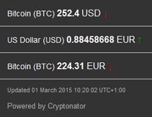 2015-03-01_Bitcoinkurs