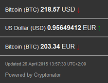 2015-04-26_Bitcoinkurs