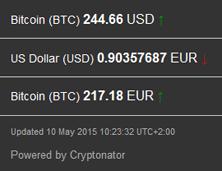2015-05-10_bitcoinpreis